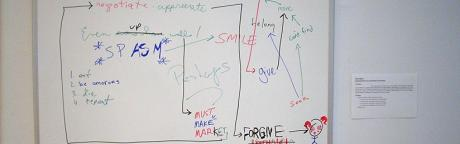 Whiteboard with messages from gallery goers.
