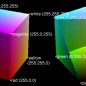 Visualization of the color space through which the software travels.